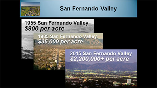 聖費爾南多谷(San Fernando Valley)土地增值變化。(Ting Liu提供)