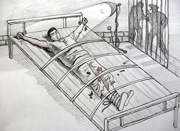中共酷刑示意图:长期捆绑并强光照射(明慧网)