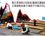 中国经济增长在第三季度进一步萎缩,放慢到自全球金融危机以来最慢步伐,增添了人们对世界经济前景的担忧。(大纪元制图)