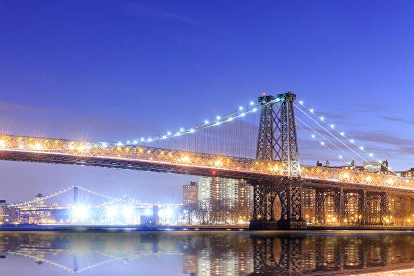 威廉斯堡大桥与纽约市的天际线和黄昏。(Fotolia)