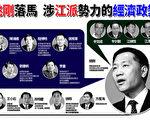 中國證監會副主席姚剛兩週前落馬,媒體揭露其可能與令計劃家族有關聯,是令計劃為首的「西山會」會員。(大紀元製圖)