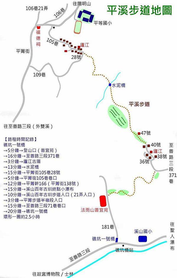 旅行地图(图片提供:tony)