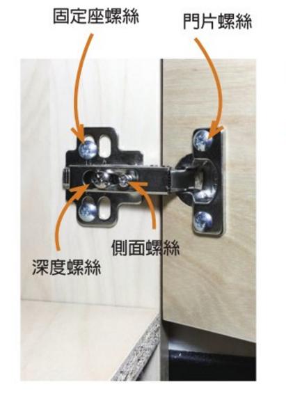 调整柜门的不同螺丝让门片与柜体密合。(大纪元制图)