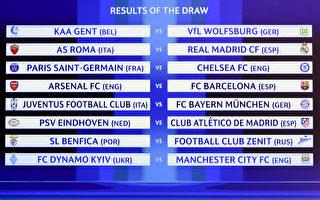 欧洲冠军联赛1/4决赛抽签揭晓,16强捉对厮杀。(FABRICE COFFRINI/AFP)
