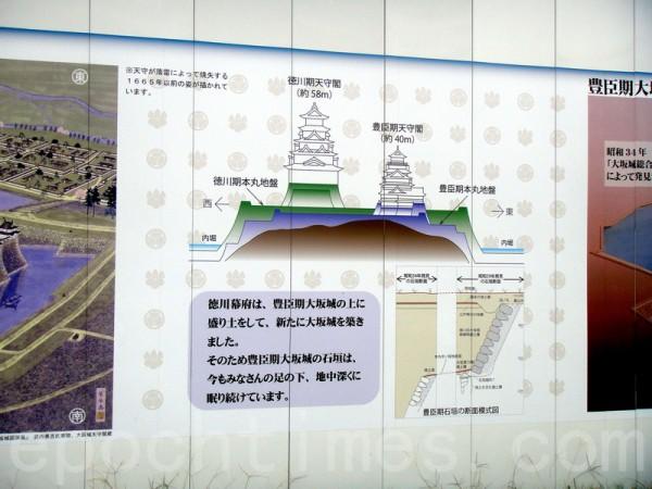 大阪城不同時期的天守閣(藍海/大紀元)
