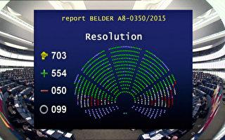 歐中關係決議案通過 中國人權惡化受關注