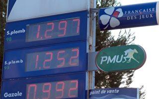 汽油太便宜 美国改善气候计划恐泡汤