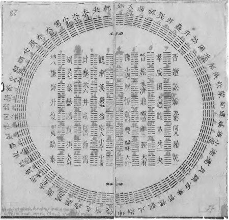 莱布尼兹所有的易经八卦图象(维基百科公共领域)