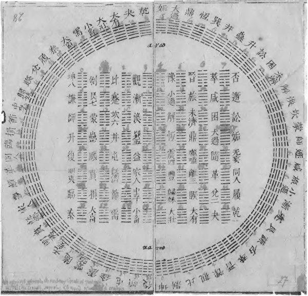 萊布尼兹所有的易經八卦圖象(維基百科公共領域)