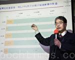 台湾智库21日公布选民投票行为民调,副执行长赖怡忠表示,周子瑜事件后,有16.5%的20至29岁年轻选民,政党票投票受到影响。(陈柏州/大纪元)