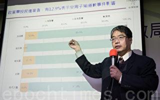周子瑜事件重创国民党 民调:青年仅一成投蓝
