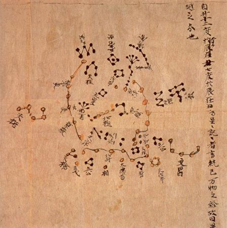 敦煌,古代星象图(公共领域)