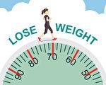 改变膳食结构和生活方式,对控制体重的荷尔蒙有强大的调节力。(fotolia)