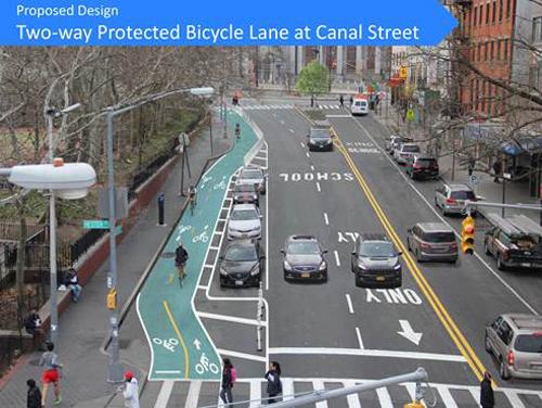 新设计的双向自行车道共占9呎(9 feet)宽、旁边有3呎的缓冲带。中间是3条车道,左右两侧各有一条8呎的泊车道,或者马路护栏,从而保护骑车者的安全。 (市交通局提供)
