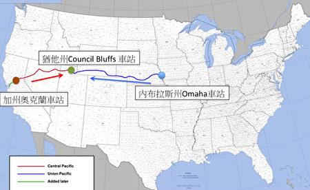 美國第一條連接東西兩岸的橫貫大陸鐵路全長1,907英里(3,069公里),連接加州奧克蘭和內布拉斯加州(Nebraska)的奧馬哈(Omaha),由兩家鐵路公司分別由東向西,和由西向東修建,最後在猶他州匯合,從1863年開始修建,歷時6年,於1869年建成。(主圖取自維基百科,大紀元解說、製圖)