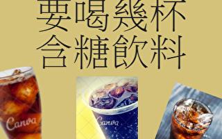 您一天要喝幾杯含糖飲料?朴子醫院提醒您,很多人往往人手一杯含糖飲料,不知過量飲用含糖飲料會危害身體健康。(朴子醫院提供)