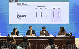 IMF:中國經濟續放緩