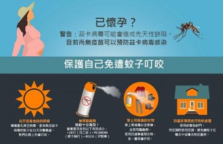 保护自己免遭蚊虫叮咬的宣传资料。(加州卫生局提供)