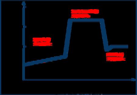 中國器官移植數量趨勢圖(來自明慧網)