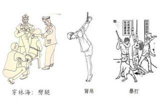 【中共百種酷刑】:「穿林海」