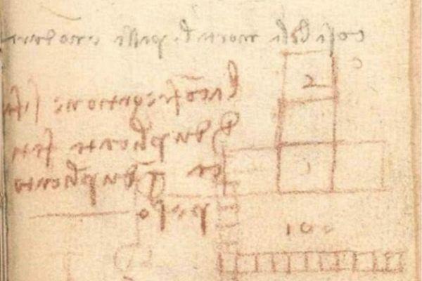 达‧芬奇1493年小笔记本上的草图呈现他对摩擦原理的初步理解。(公有领域)