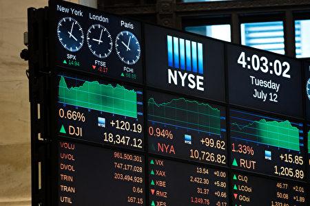 對美國經濟有信心道瓊和標普創新高 標普500指數 美股 道瓊指數 大紀元