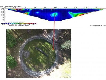 一队考古学家与地质学家于2016年6月30日表示,古队发现纳粹时期立陶宛刑场的一条长达35米的地道,据信这是当时被关在该地的犹太人用汤匙等简陋工具,所挖出的一条逃命隧道。(Paul Bauman/Alistair McClymont)