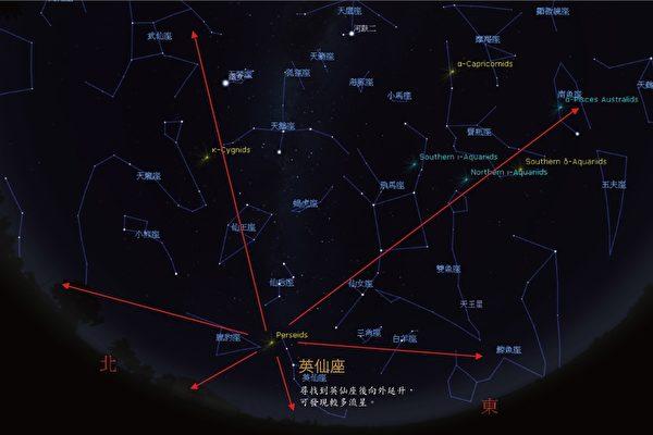 关子岭的天文飨宴 英仙座流星雨
