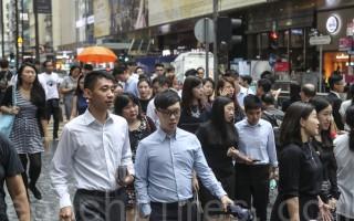 香港大专生收入20年跌17.4%