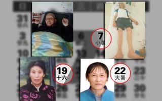 7月4位法轮功学员被迫害致死 883人遭绑架