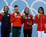 8月8日,傅园慧在里约奥运会女子仰泳100米获得铜牌。(Photo by Al Bello/Getty Images)