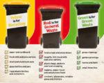 可回收垃圾或不可回收垃圾,应放入什么颜色的垃圾桶。(由新洲环保机构网站提供)