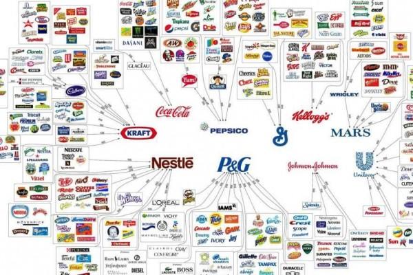 中国作为世界最大出口国却没有什么国际品牌,是因为出口总额的多少,与国际品牌的塑造,并没有直接的关系。图为美国最大的几家食品、日用品公司的品牌拼图。(Name Brand)