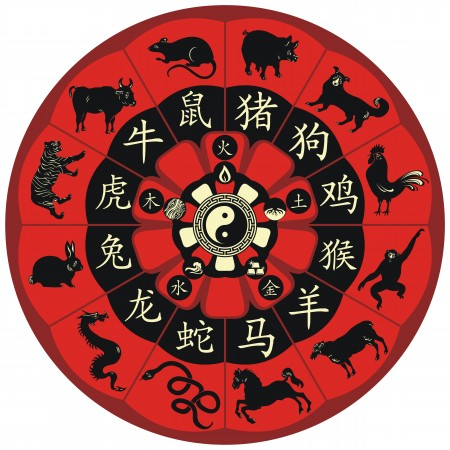 中國傳統日曆(皇曆)(Yurumi/Shutterstock)