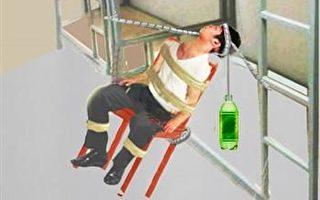 中共監獄酷刑示意圖:「吊瓶」(明慧網)