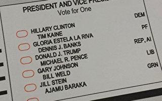 【選舉專欄】選舉事知多少?聖地亞哥美國大選介紹