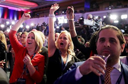 11月8日晚,川普競選支持者在紐約看到川普得票提升而歡呼雀躍。(Chip Somodevilla/Getty Images)