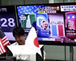 2016年11月8日美國大選之夜讓全球股市隨著希拉里和川普的選情變化而波動。並導致道瓊期貨一度暴跌逾600點。 (BEHROUZ MEHRI/AFP/Getty Images)
