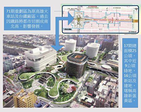 17期总面积25公顷,其中近9公顷绿地,16公顷新站及建地,堪称高雄新蛋黄区。(高市府提供/李怡欣制)