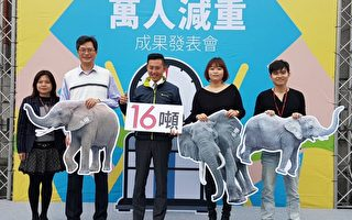 竹市万人减重16公吨  等同三只大象重量