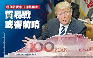 美国总统特朗普竞选期间声言将中国列为汇率操纵国,昨日再明确指责中国、日本等操控贬值货币,有分析认为是打响贸易战的前哨。(大纪元制图、Getty Images)