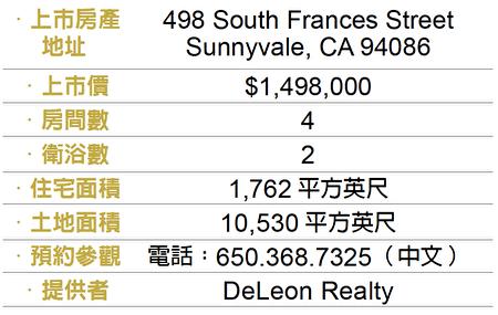 本週舊金山灣區賞房二:498 South Frances Street, Sunnyvale, CA 94086。