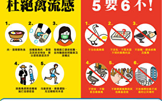 杜絕禽流感5要6不。(朴子醫院提供)
