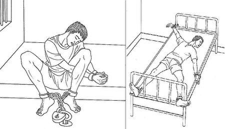 左:長時間的「穿針」酷刑會使人肌肉勞損、手腳浮腫、失眠煩躁、精神異常。(明慧網)右:「燕飛」酷刑更使人大小便無法自理,並發生嚴重的肌肉損傷、疥瘡濕疹等。(明慧網)