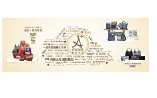 Amore爱加丹尼2017年新形象让您进一步认识属于台湾原创的设计实力。(鑫锜创意有限公司提供)