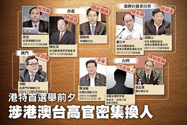 香港特首選舉前,習近平當局不斷調整港澳台僑系統官員。(大紀元)