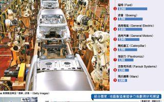 《2016全球製造業競爭力指數》報告預測,雖然中國目前在國家製造業競爭力排名中為全球之首,但未來5年內就會被美國超越。 (大紀元資料庫)