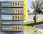 3月29日,加州布朗州长和州议会主席宣布一项增收汽油税的计划草案,以筹集520亿美元的修路预算。图为圣地亚哥一处加油站3月30日的汽油价格。(大纪元)