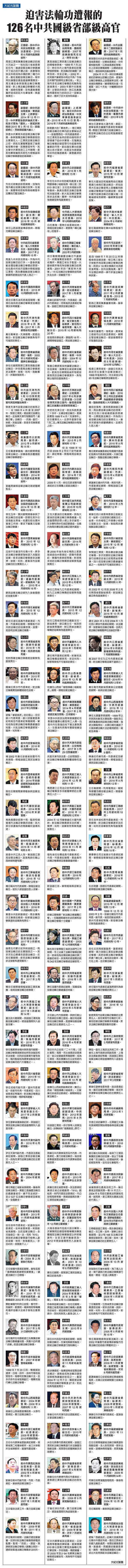 迫害法輪功遭報應的126個中共國級省部級高官。(大紀元製圖)