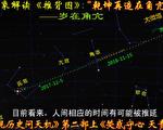 「七坤運」八卦推論台灣大陸現代史